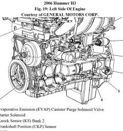 2006 hummer h2 engine diagram wiring diagram mega 2006 hummer h2 engine diagram [ 1075 x 866 Pixel ]