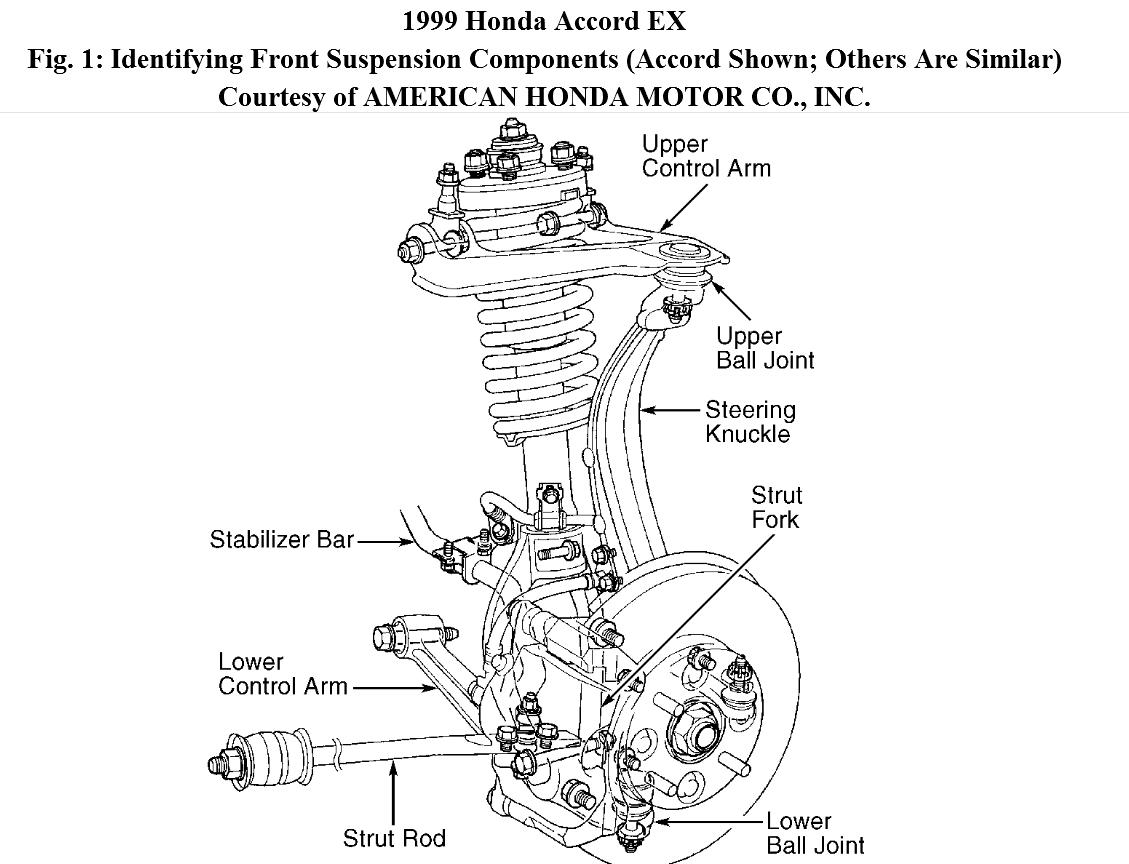 Honda Civic Lower Control Arm Diagram