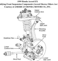 1999 honda accord 4 cyl 4 door 5 speed 1999 honda accord lx rear suspension diagram [ 1129 x 864 Pixel ]