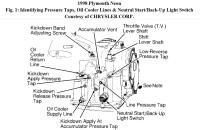 1998 Plymouth Neon Wiring Diagram. Plymouth. Auto Parts ...