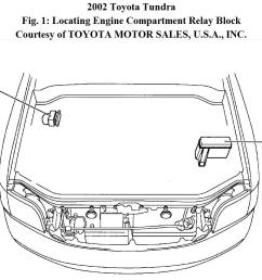 where is the fuel pump of 2002 toyota tundra 3 4l a diagram is 2007 toyota tundra fuel pump wiring diagram 2000 tundra fuel pump wiring diagram [ 1100 x 773 Pixel ]