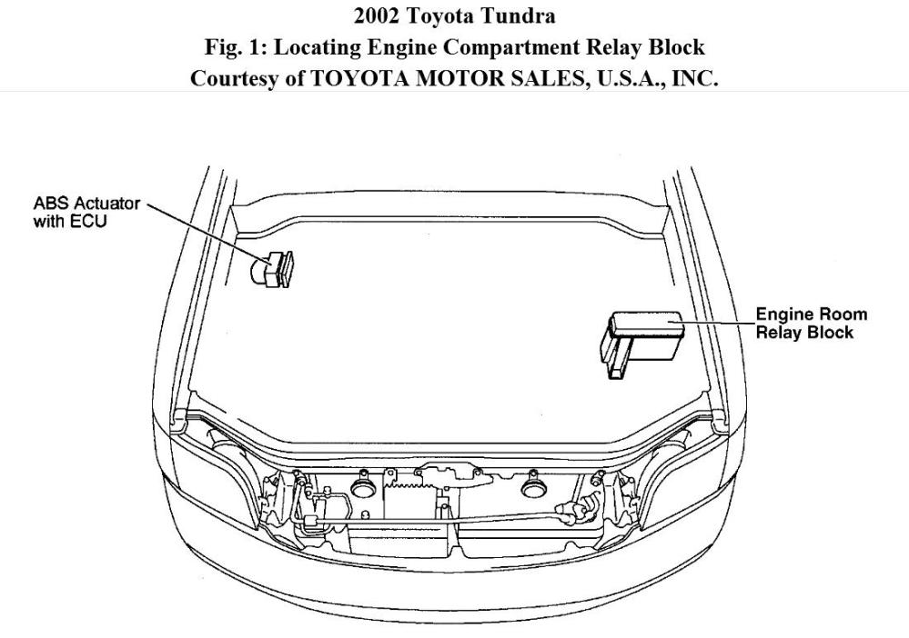 medium resolution of where is the fuel pump of 2002 toyota tundra 3 4l a diagram is 2007 toyota tundra fuel pump wiring diagram 2000 tundra fuel pump wiring diagram