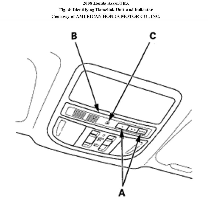 1999 Gm Homelink Door Opener Wiring Diagram,Homelink