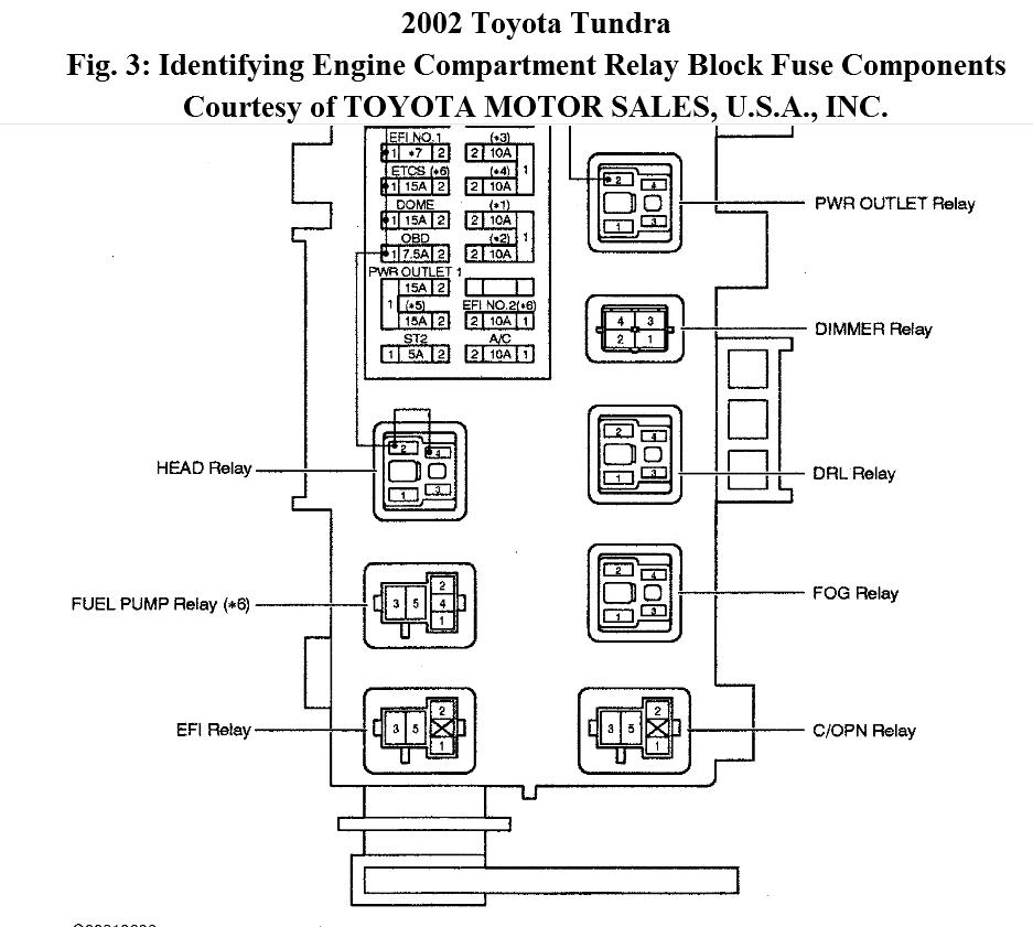 [DIAGRAM] 2003 Toyota Tundra Engine Compartment Diagram