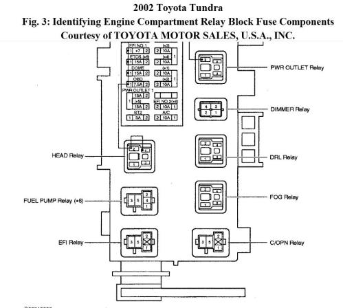 small resolution of where is the fuel pump of 2002 toyota tundra 3 4l a 1997 toyota corolla fuse
