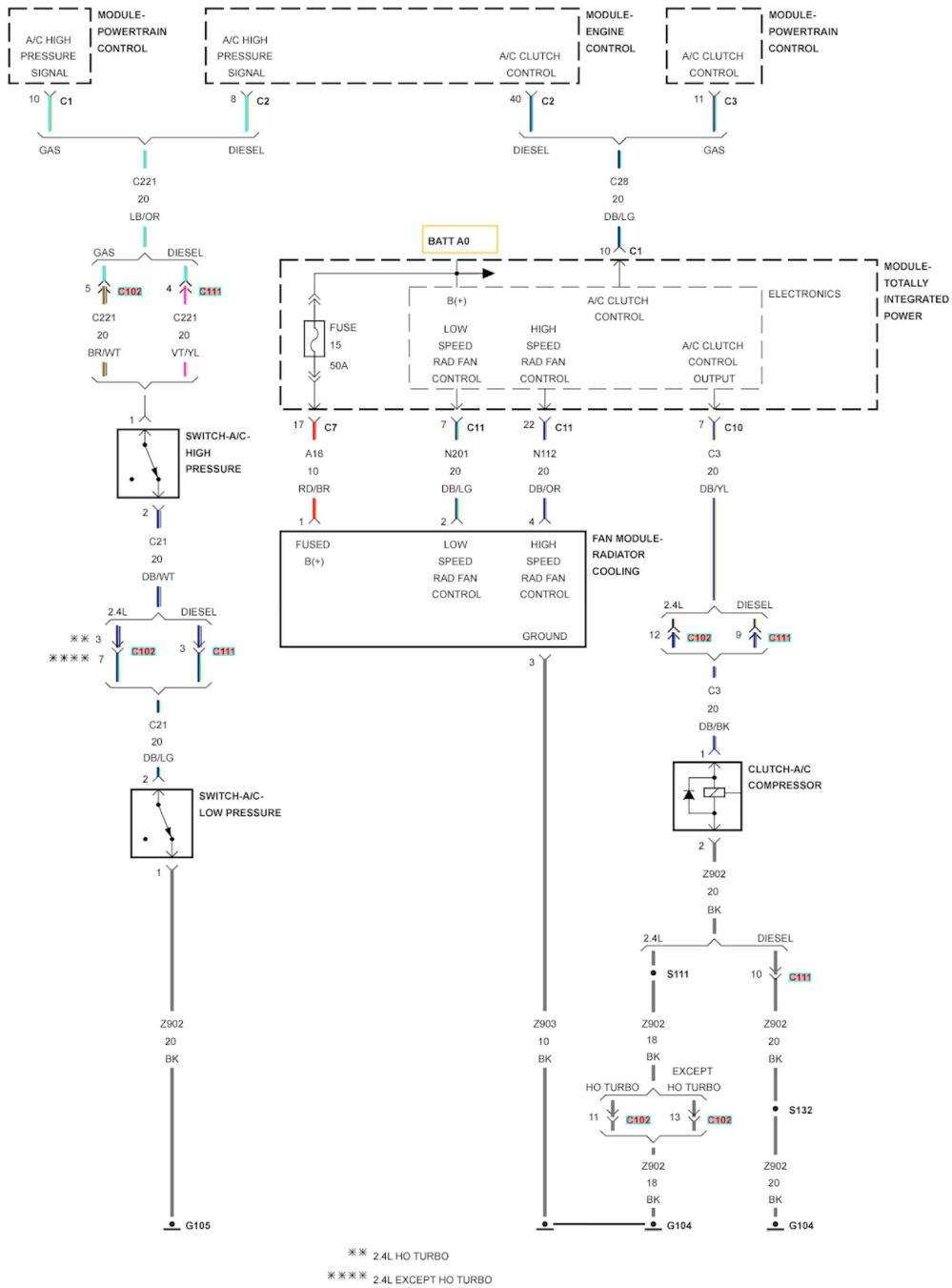 medium resolution of 2008 pt cruiser convertable low speed fan on after car offpt cruiser radiator fan wiring schematic