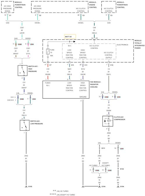 small resolution of 2008 pt cruiser convertable low speed fan on after car offpt cruiser radiator fan wiring schematic