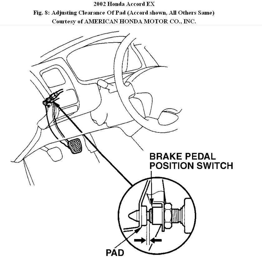 1993 Honda Civic Suspension Diagram Html