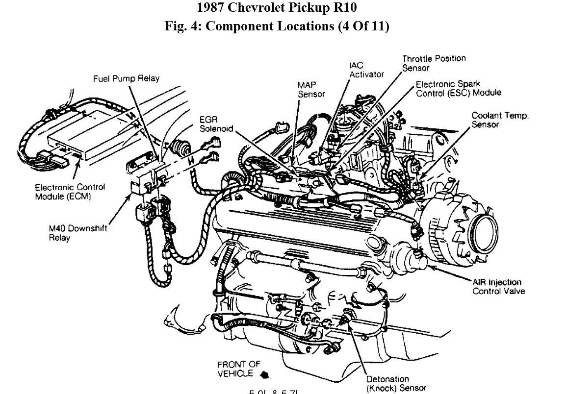 88 chevy fuse box diagram
