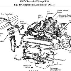 1985 K5 Blazer Fuse Panel Wiring Diagram 700r4 Transmission Where Is The Box In A 94 Gmc Pickup 40