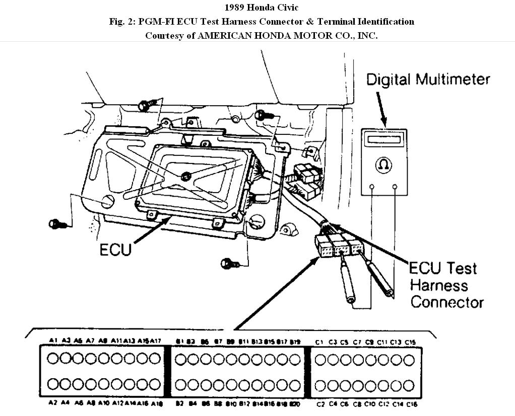 89 honda civic stereo wiring diagram 6 2 volleyball offense 1989 d15b2 fuse box : 27 images - diagrams | gsmportal.co