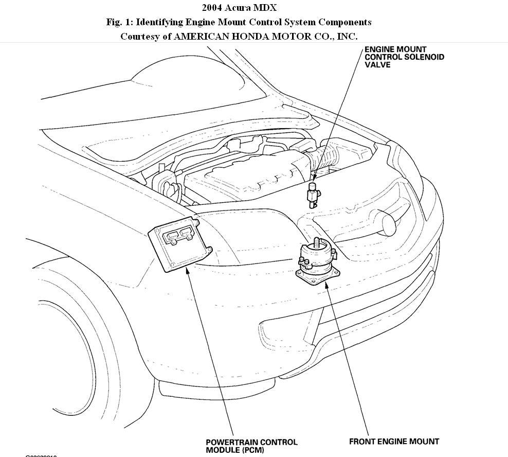 medium resolution of acura mdx engine diagram free vehicle wiring diagrams