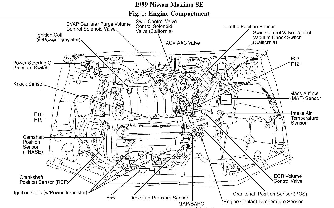 Wiring Diagram Database: 2000 Nissan Maxima Ignition Coil