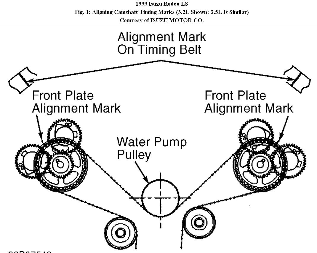 Service manual [2003 Isuzu Axiom Water Pump Replacement