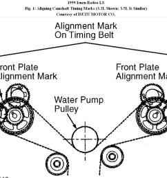 1998 3 5l isuzu engine diagram wiring diagram repair guides [ 1070 x 856 Pixel ]