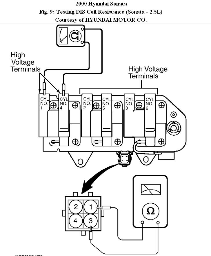Wiring Diagram For 2000 Hyundai Sonata. Hyundai. Auto