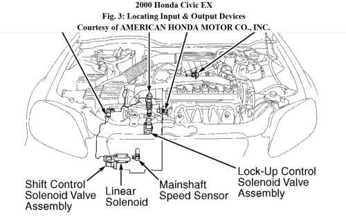 2000 Honda Odyssey Transmission Solenoid - 1996 ford e250