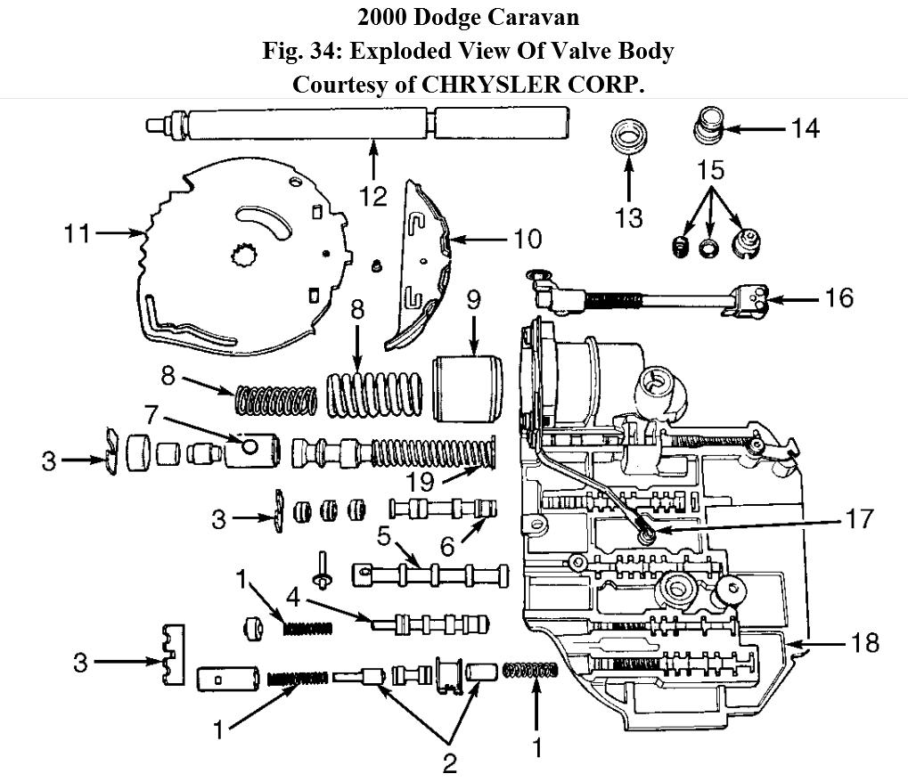 Wiring Diagram 1998 Dodge Stratus Engine Html