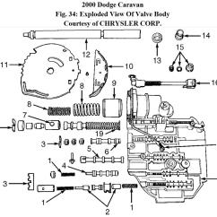 2000 Dodge Caravan Belt Diagram 1976 Ford F150 Wiring 96