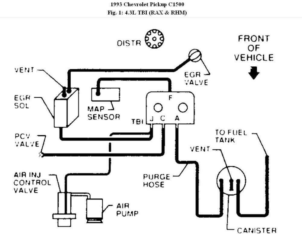 medium resolution of 1993 chevy egr valve diagram wiring diagrams second 1993 chevy egr valve diagram
