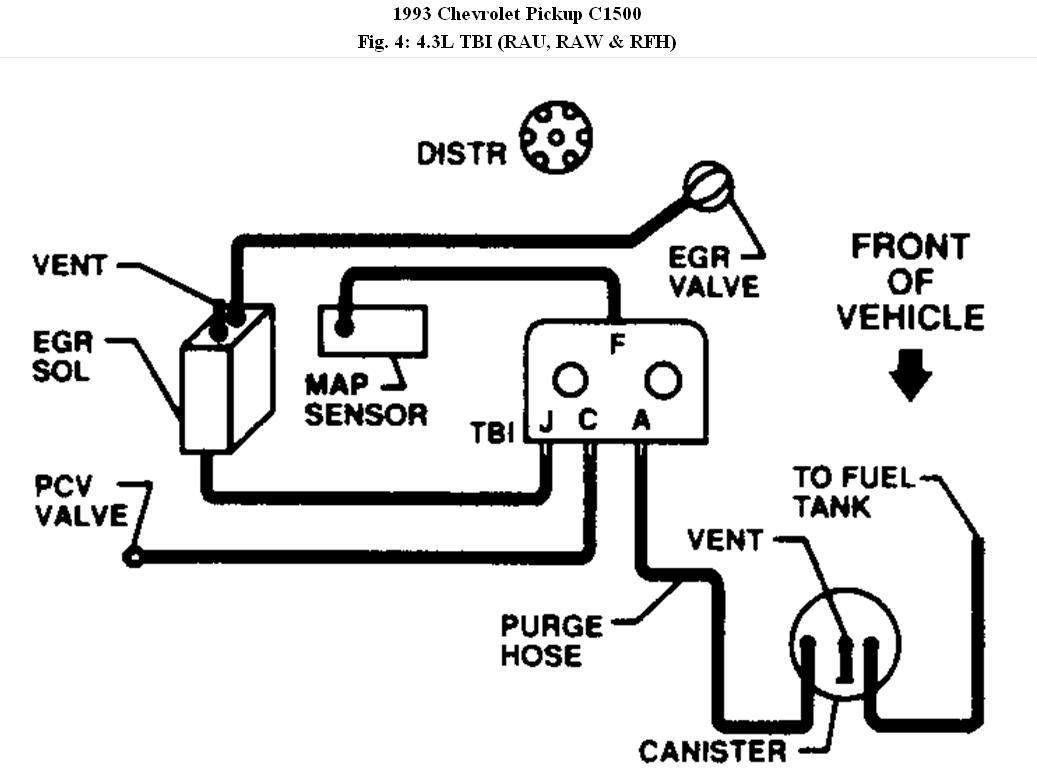 hight resolution of home 4 3 chevy tbi sensor wiring diagram 92 silverado tbi vacuum diagram wiring diagram specialties
