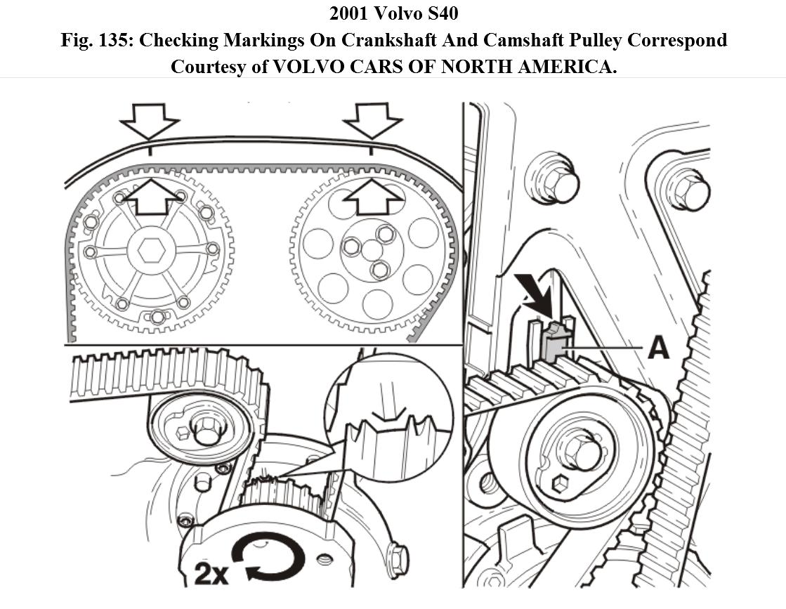 01 Volvo V70 Headlight Wiring Diagram. Volvo. Auto Wiring