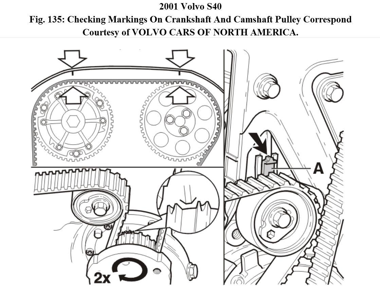 volvo v50 cem wiring diagram