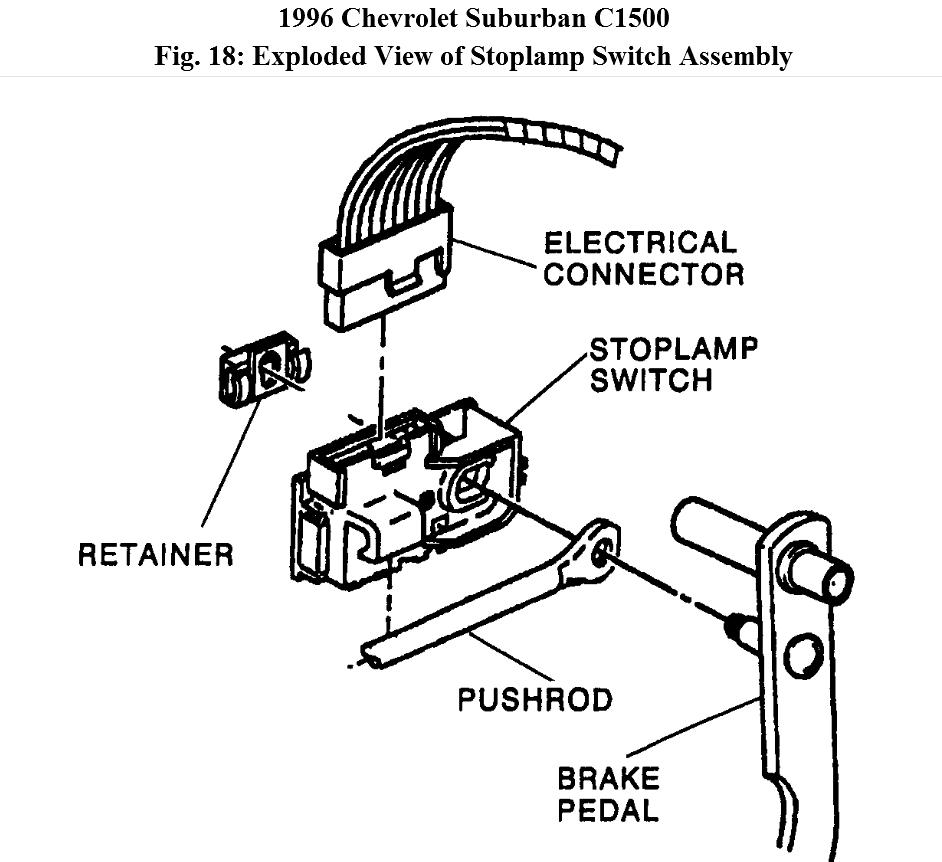 medium resolution of chevy brake light switch wiring diagram circuit wiring and diagram 66 chevy headlight switch wiring diagram 1998