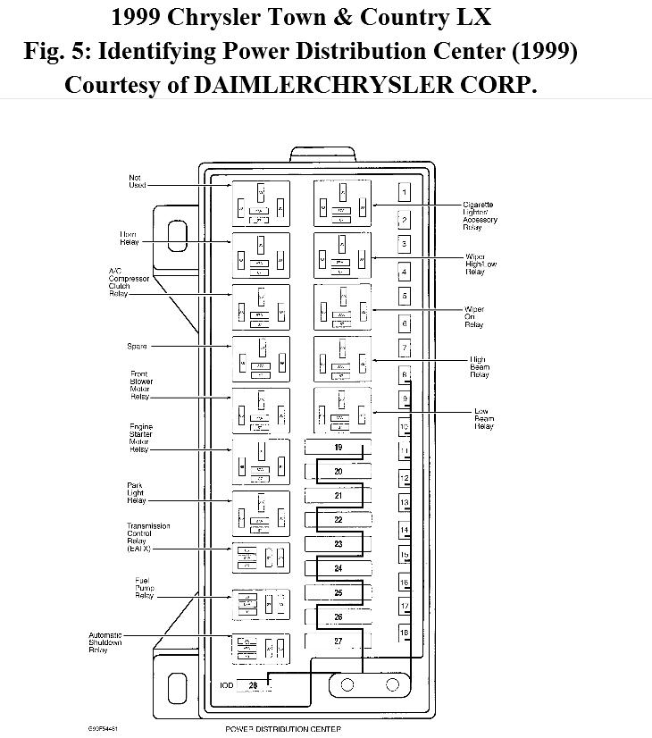Fuse Box Diagram 2001 Chrysler Town And Country : 47