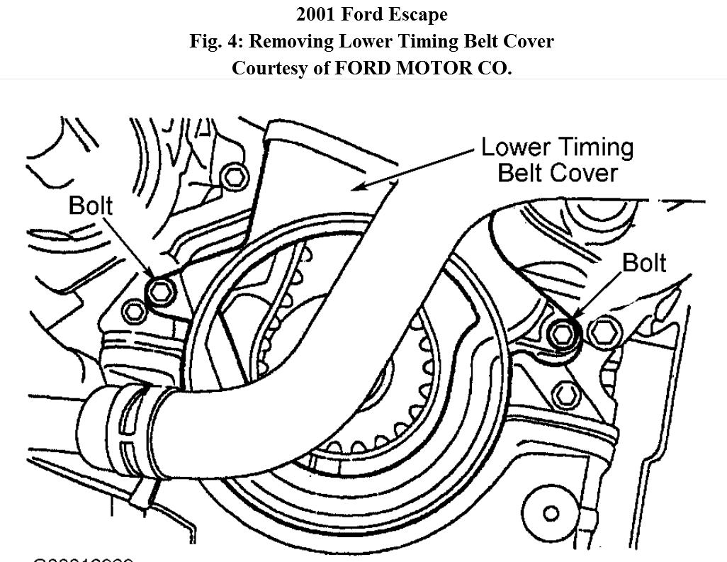 Where Is The Flywheel Cover Located I Am Trying To Take