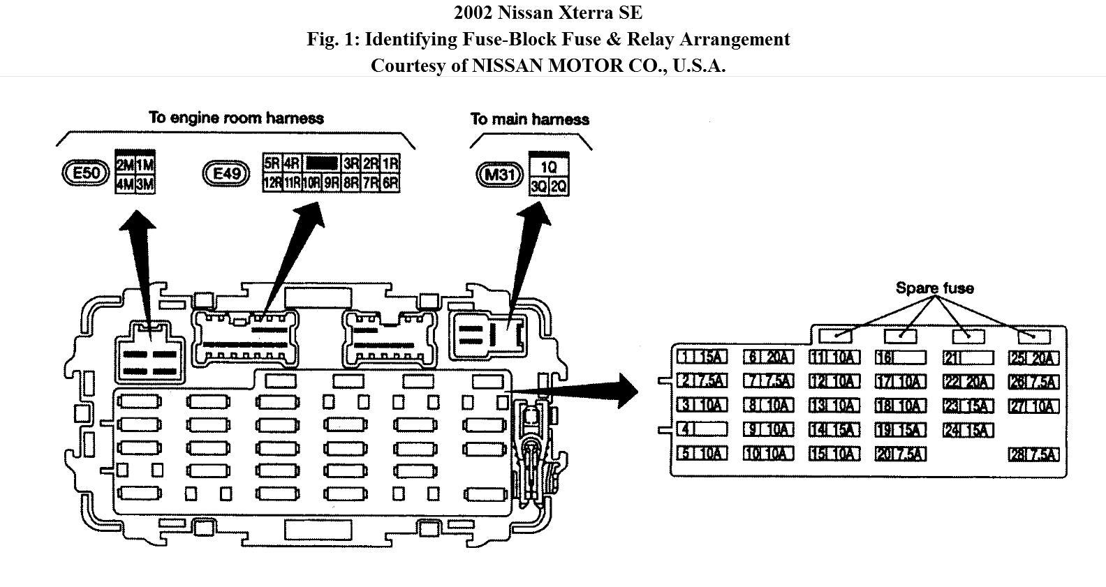 2001 Nissan Frontier Fuse Diagram