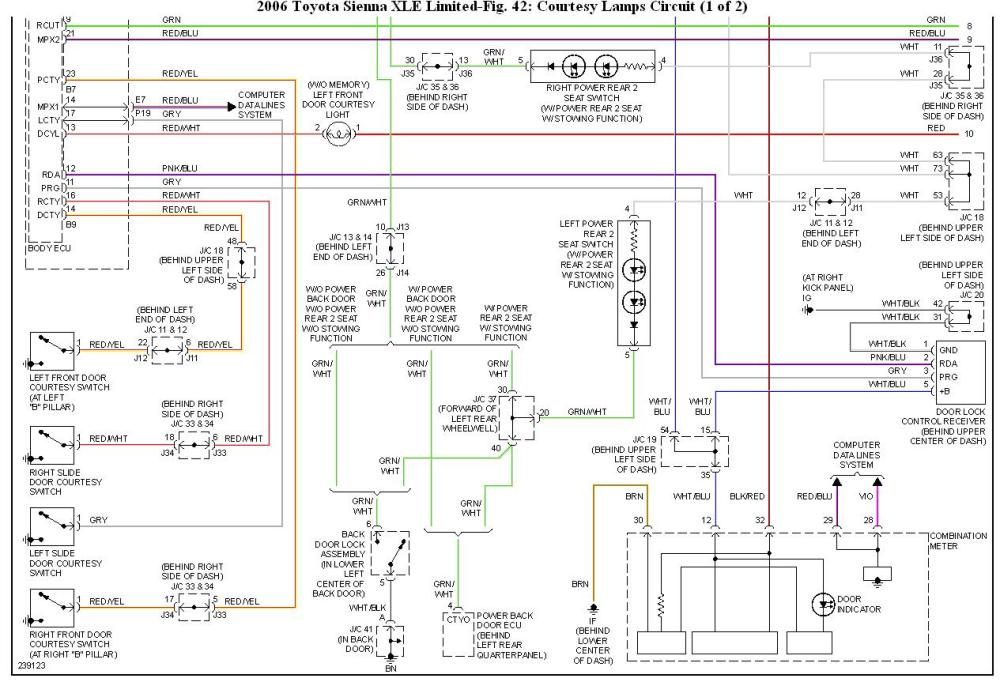 medium resolution of wiring diagrams for toyota sienna wiring diagram toolbox 2005 toyota sienna electrical wiring