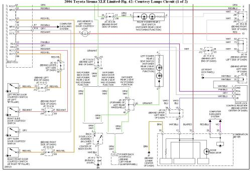 small resolution of wiring diagrams for toyota sienna wiring diagram toolbox 2005 toyota sienna electrical wiring