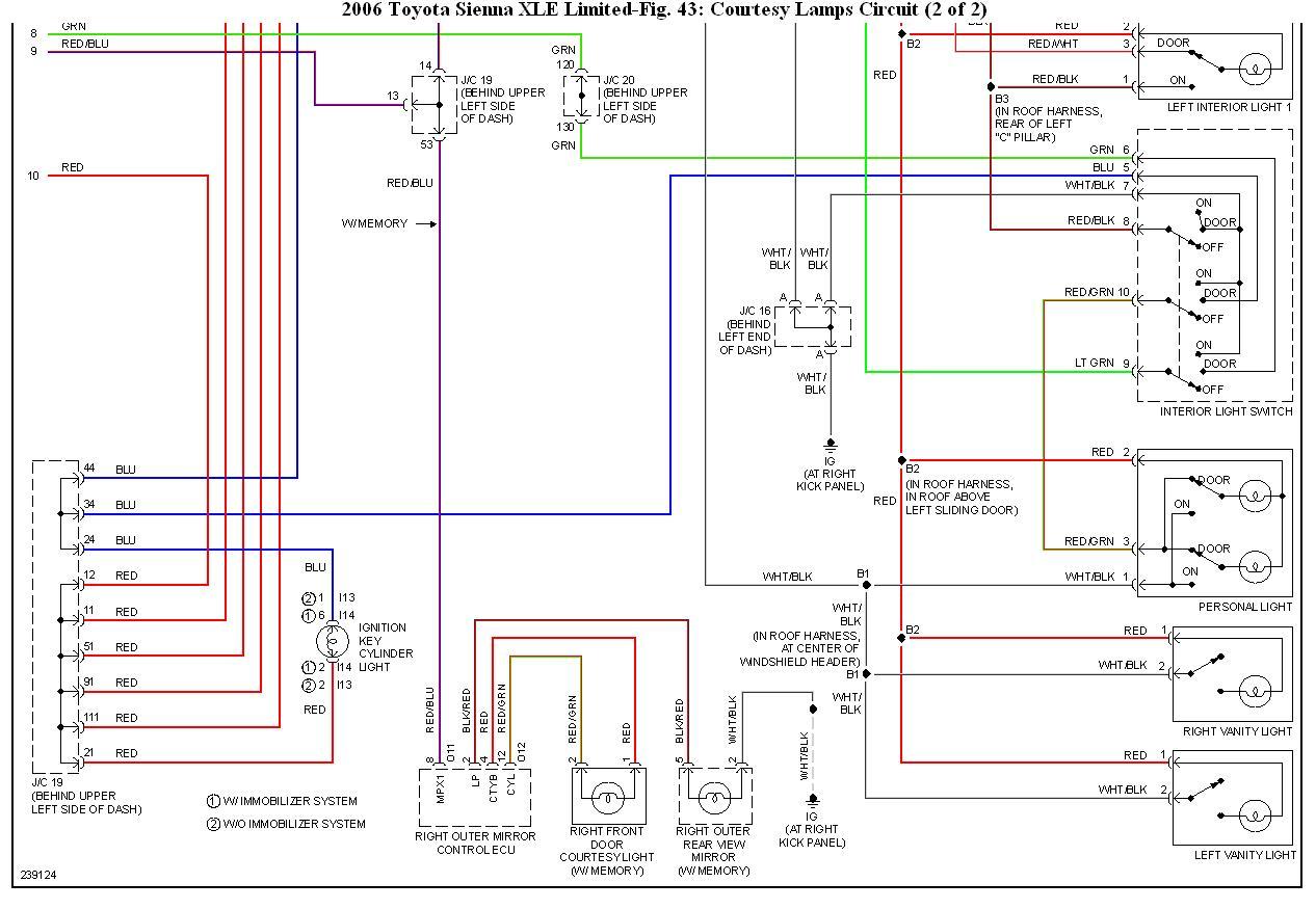 hight resolution of 05 toyota sienna xle limited fuse box diagram 2004 toyota 2006 toyota sienna wiring diagram