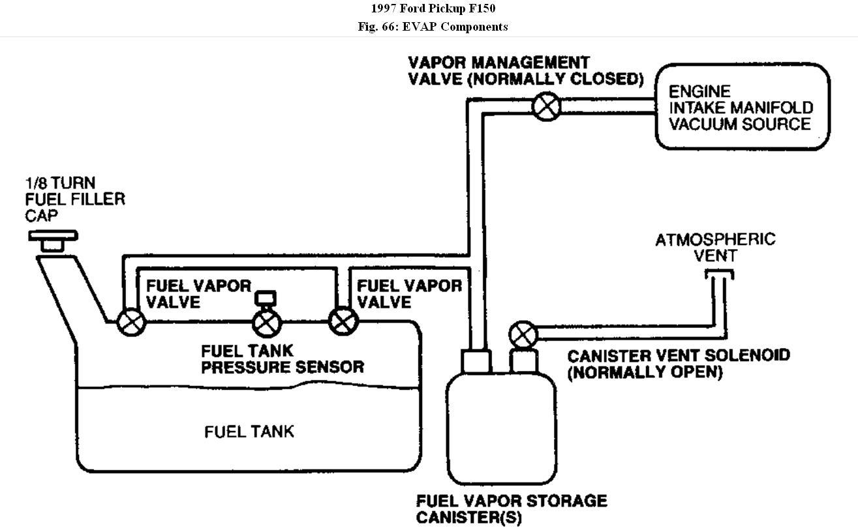 1992 ford f150 parts diagram 480v 3 phase transformer wiring emission system auto