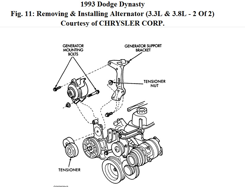 Belt Tensioner: Need to Know How to R#R a Belt Tensioner