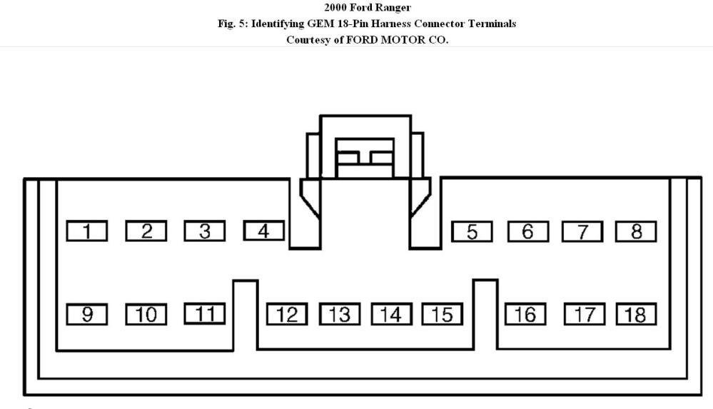 medium resolution of gem ranger wiring diagram for 99 schematic diagram 1999 ford ranger gem wiring
