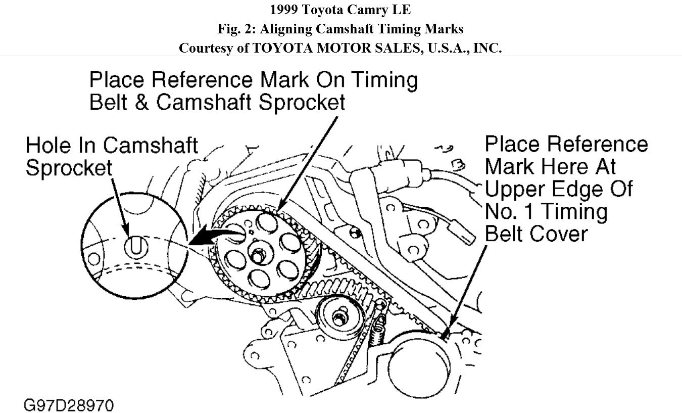 Toyota 4runner Firing Order Diagram