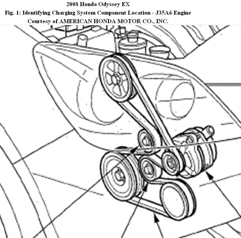 Serpentine Belt Diagram: Changing Serpentine Belt and I