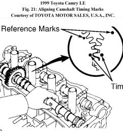 correct camshaft timing marks after removal of camshafts1996 toyota camry engine timing diagram 19 [ 1259 x 809 Pixel ]