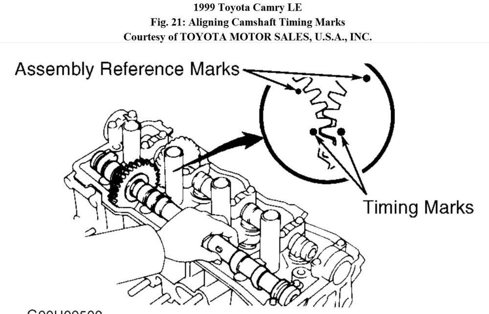 medium resolution of correct camshaft timing marks after removal of camshafts1996 toyota camry engine timing diagram 19