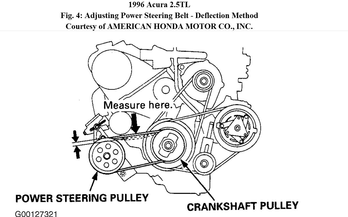 2001 Buick Regal Serpentine Belt Routing And Timing Belt Diagrams