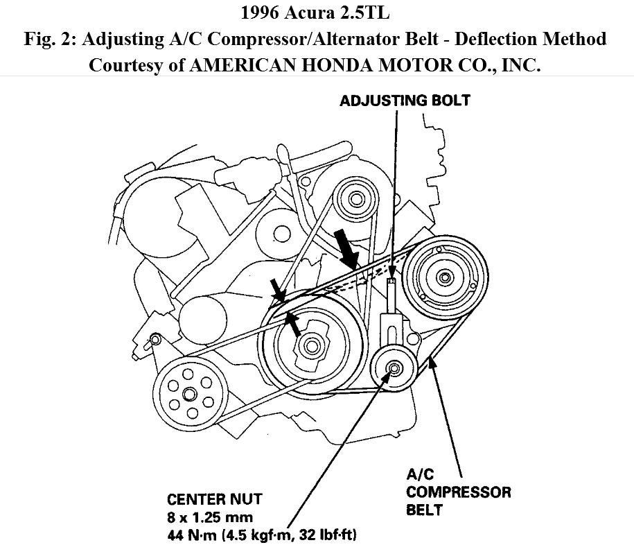 Service manual [How To Remove Alternator On A 2012 Acura