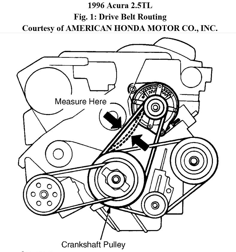 Service manual [Diagram To Install Serpentine Belt 2012