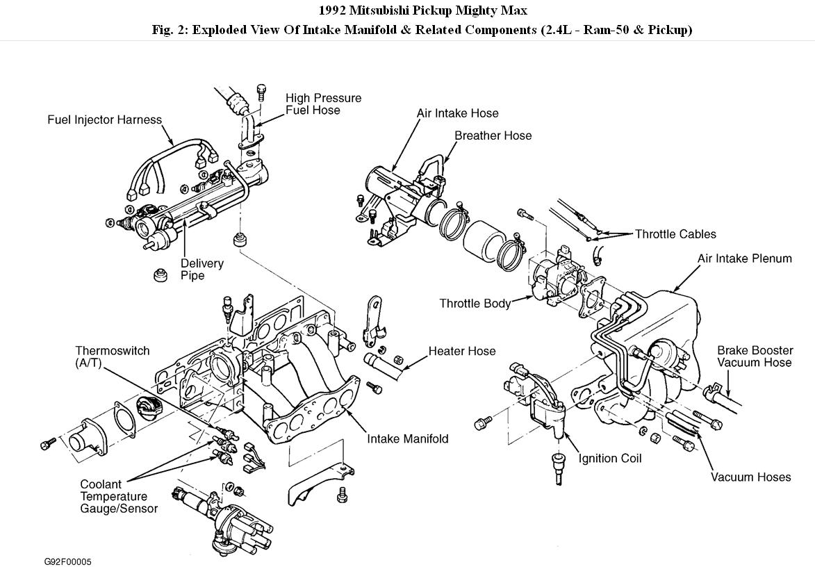 Service manual [How To Remove Ignition Actuator 1992