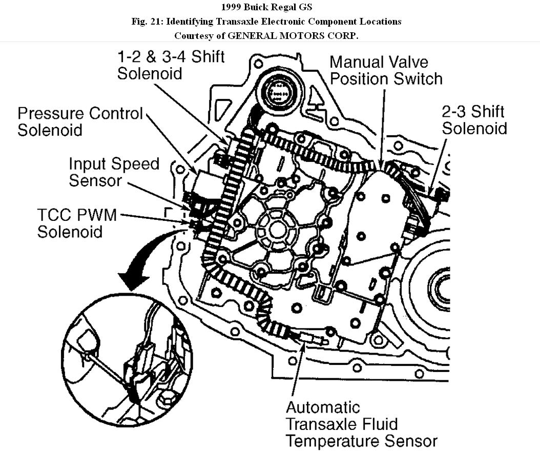 Transmission How Do I Replsce Transmission Control