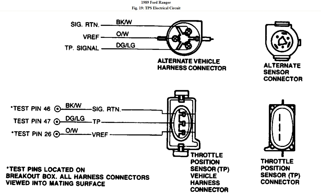 How To Disconnect Wiring Harness From Tps Sensor Ford