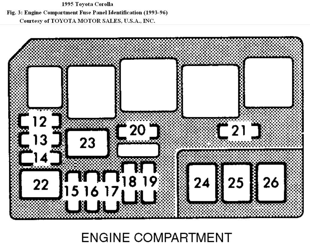 1993 corolla fuse box diagram schematics online 1993 toyota 4runner fuse diagram horn