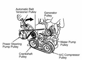 Toyota Camry Belt Diagram: How to Replace Belt on 2002