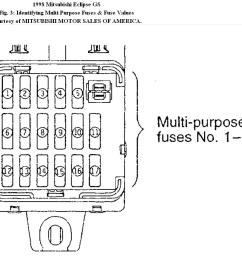 98 eclipse fuse box diagram 27 wiring diagram images 1998 mitsubishi eclipse gst fuse box diagram 1998 mitsubishi eclipse spyder fuse box diagram [ 969 x 865 Pixel ]